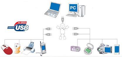 人形USB 使用例.jpg