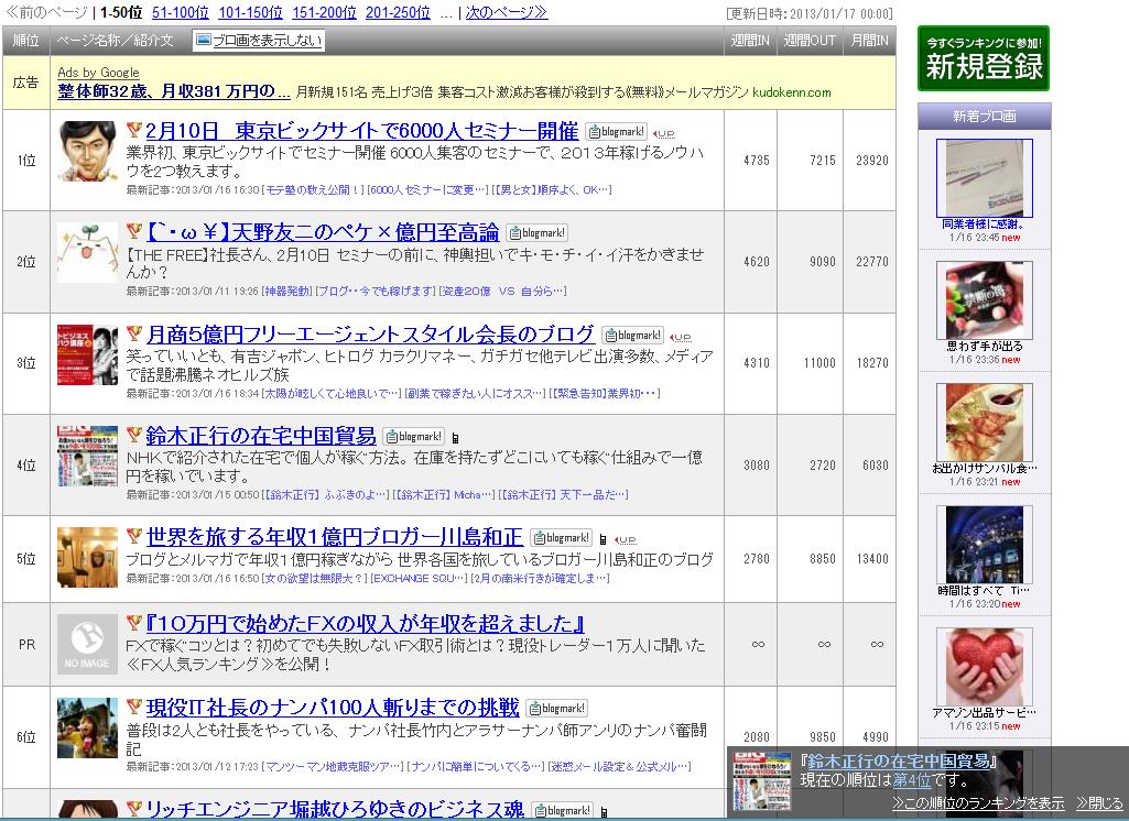 人気ブログランキング4位.png