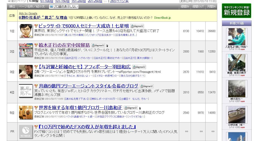 人気社長ブログランキング業界2位.jpg